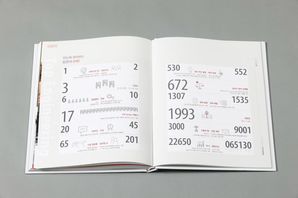 탑엔지니어링 20년사 (4).JPG